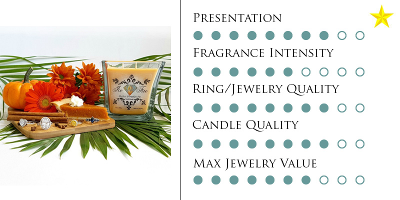 ice n fire candles top 5 jewelry candles canada