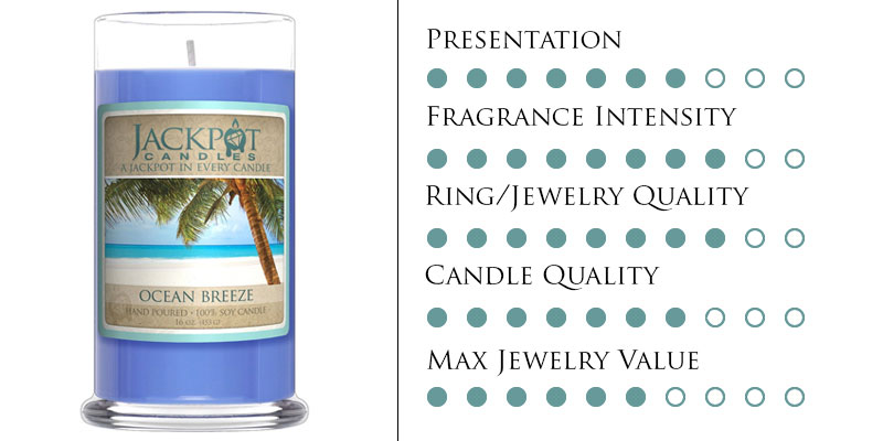 jackpot candles ring candle review